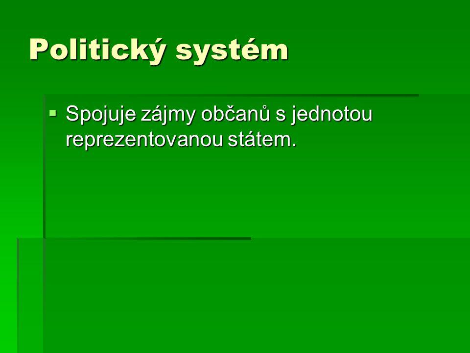 Vývoj politických systémů Absolutistická monarchie Omezená (kontrolovaná) monarchie Duální monarchie (panovník + parlament) ParlamentníPrezidentský
