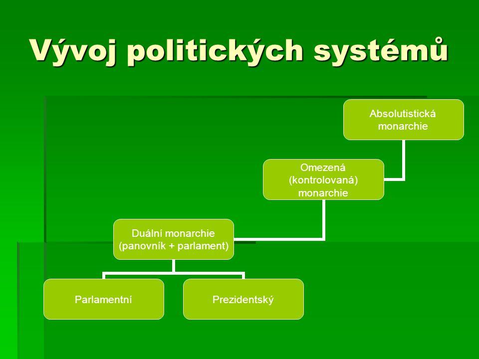 Dělení politických systémů 1.Podle státního zřízení. 2.Podle formy vlády. 3.Podle míry centralismu