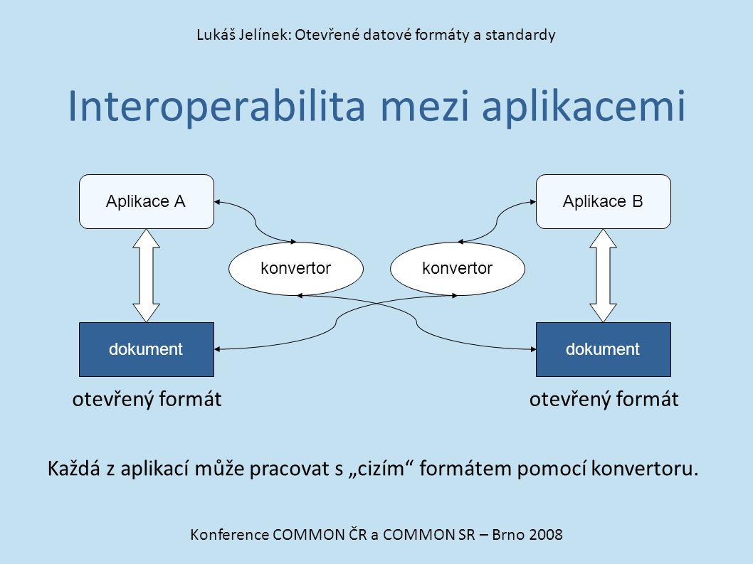 Interoperabilita mezi aplikacemi Konference COMMON ČR a COMMON SR – Brno 2008 Lukáš Jelínek: Otevřené datové formáty a standardy Aplikace A dokument A
