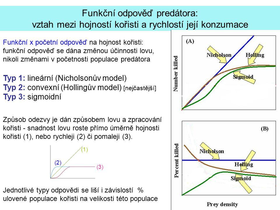 čas potřebný k nalezení kořisti se blíží nule s rostoucí početností kořisti N čas ke zpracování kořisti H se nemění a určuje finální (stálou) rychlost konzumace Hollingova rovnice popisující odezvu typu 2: Počet ulovené kořisti P = účinnost hledání kořisti a x čas věnovaný hledání kořisti S x početnost kořisti N Hledání kořisti lze věnovat z celkového čast T jenom tu část, jež není věnována zpracovávání ulovené kořisti.