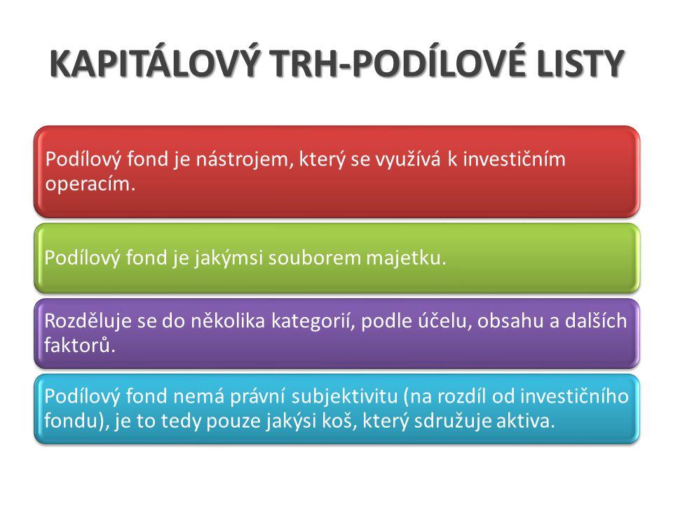 KAPITÁLOVÝ TRH-PODÍLOVÉ LISTY Podílový fond je nástrojem, který se využívá k investičním operacím. Podílový fond je jakýmsi souborem majetku. Rozděluj