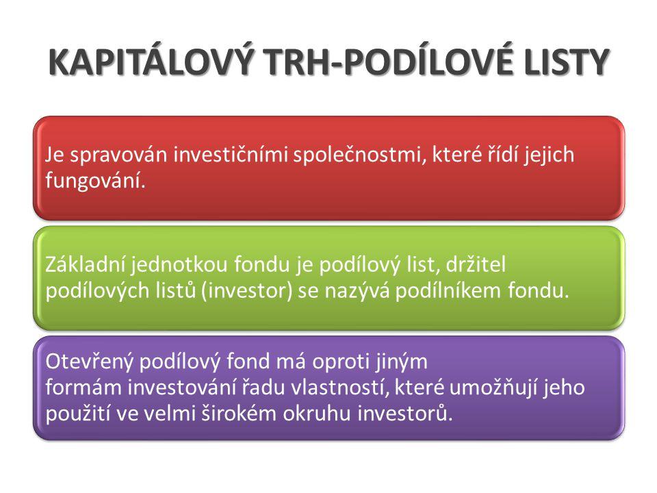 KAPITÁLOVÝ TRH-PODÍLOVÉ LISTY Je spravován investičními společnostmi, které řídí jejich fungování. Základní jednotkou fondu je podílový list, držitel