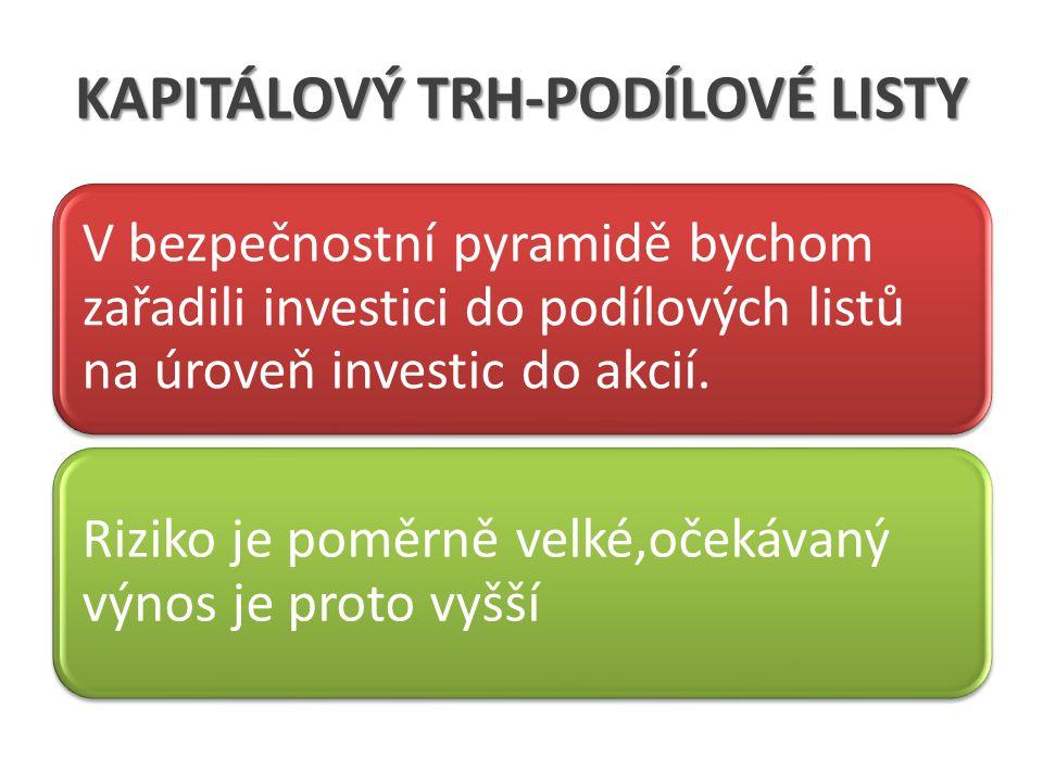 KAPITÁLOVÝ TRH-PODÍLOVÉ LISTY V bezpečnostní pyramidě bychom zařadili investici do podílových listů na úroveň investic do akcií.