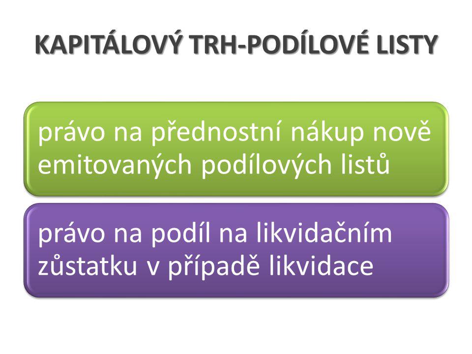 KAPITÁLOVÝ TRH-PODÍLOVÉ LISTY právo na přednostní nákup nově emitovaných podílových listů právo na podíl na likvidačním zůstatku v případě likvidace