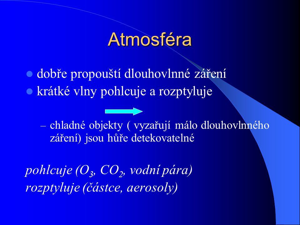Atmosféra dobře propouští dlouhovlnné záření krátké vlny pohlcuje a rozptyluje – chladné objekty ( vyzařují málo dlouhovlnného záření) jsou hůře detek