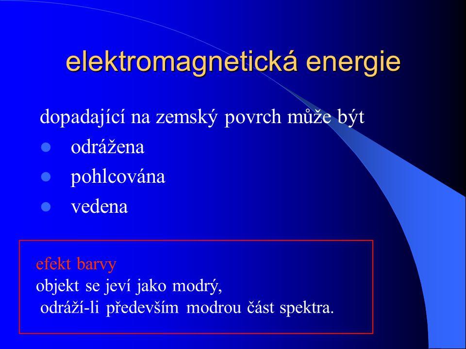 elektromagnetická energie dopadající na zemský povrch může být odrážena pohlcována vedena efekt barvy objekt se jeví jako modrý, odráží-li především m