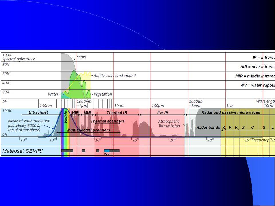 """rozpoznání objektů na snímcích podle spektrálního chování objektů jsou tyto objety rozpoznány existence """"knihoven přiřazení ke konkrétnímu spektr."""