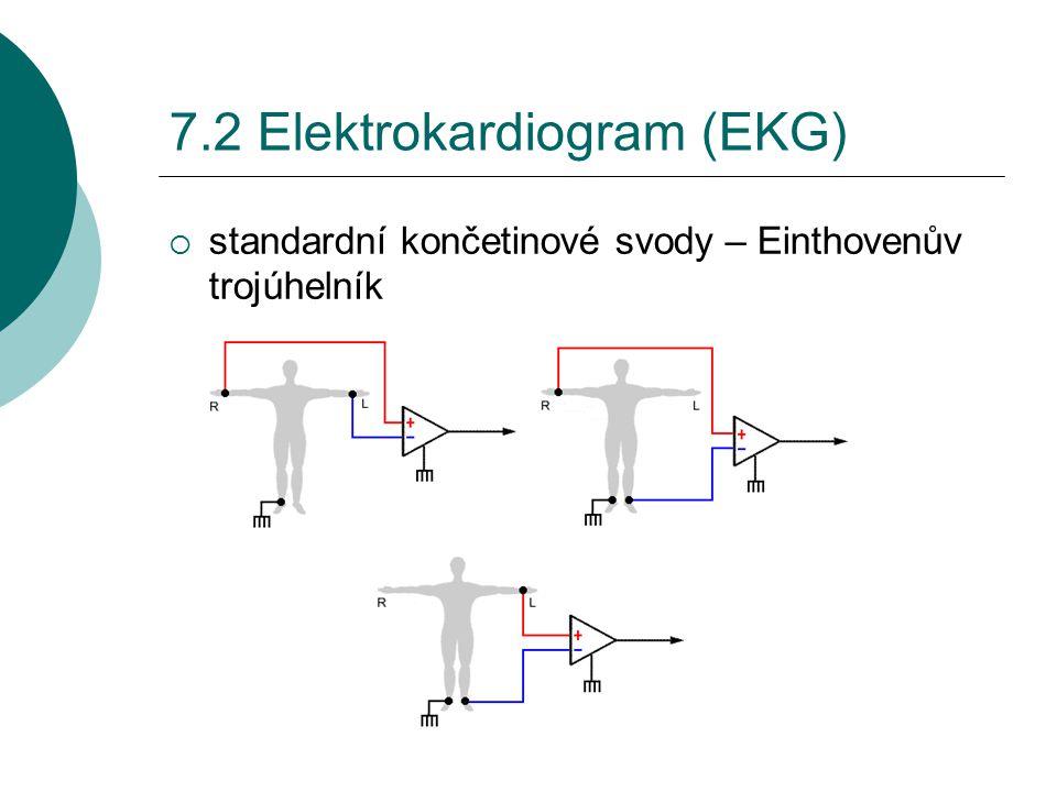7.2 Elektrokardiogram (EKG)  standardní končetinové svody – Einthovenův trojúhelník