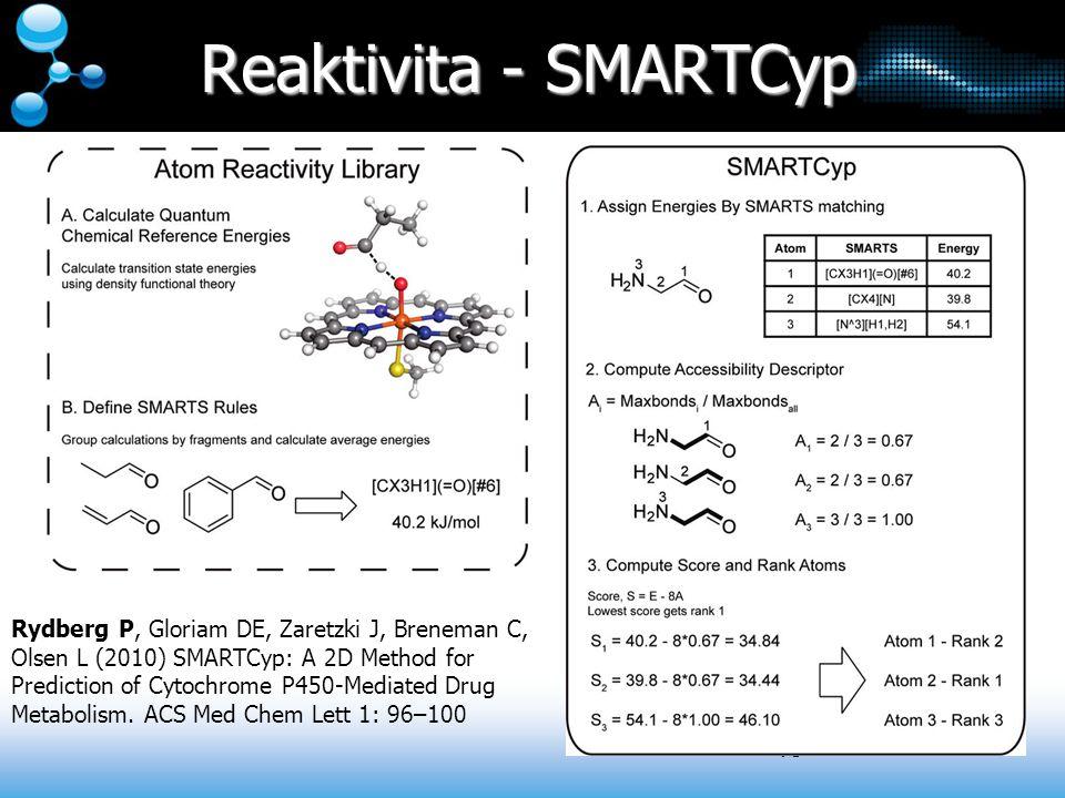 Reaktivita - SMARTCyp Rydberg P, Gloriam DE, Zaretzki J, Breneman C, Olsen L (2010) SMARTCyp: A 2D Method for Prediction of Cytochrome P450-Mediated D