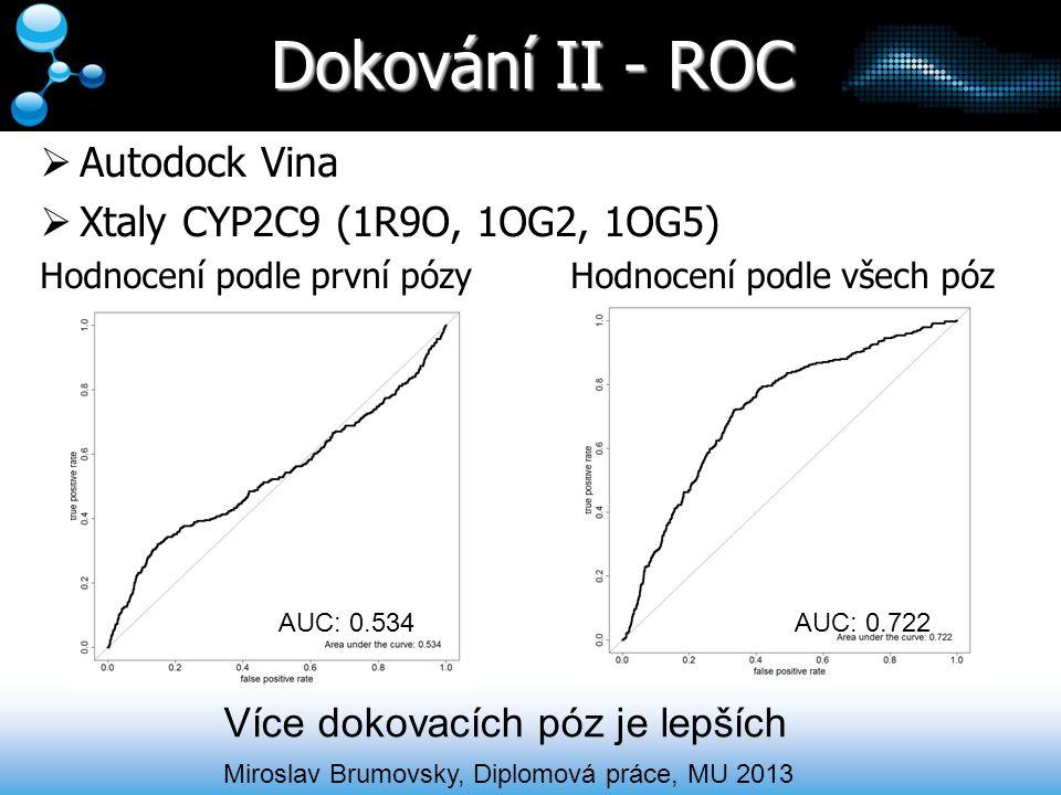 Dokování II - ROC Miroslav Brumovsky, Diplomová práce, MU 2013 AUC: 0.534AUC: 0.722 Více dokovacích póz je lepších  Autodock Vina  Xtaly CYP2C9 (1R9
