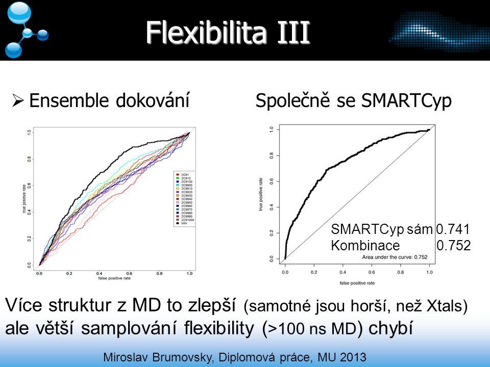 Flexibilita III  Ensemble dokování Společně se SMARTCyp Více struktur z MD to zlepší (samotné jsou horší, než Xtals) ale větší samplování flexibility