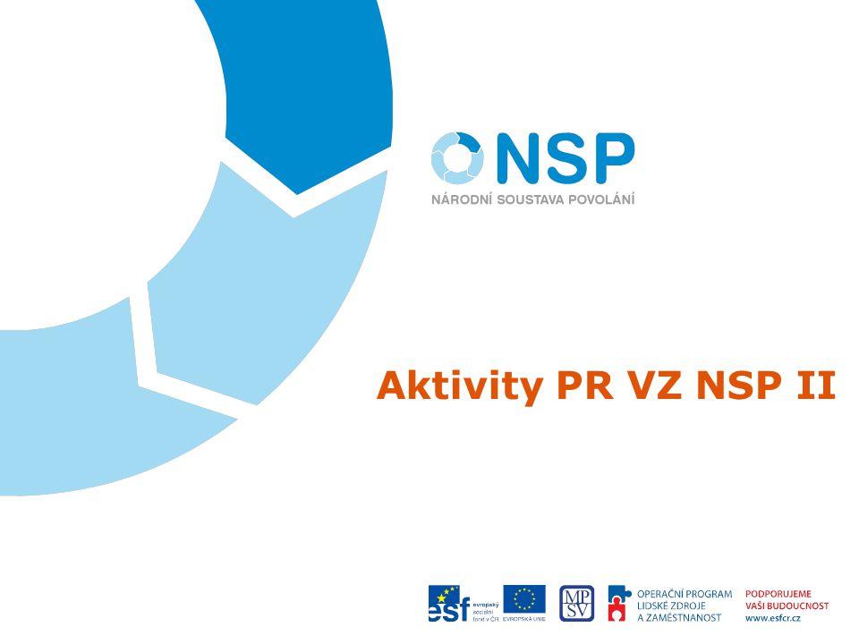 Aktivity PR VZ NSP II