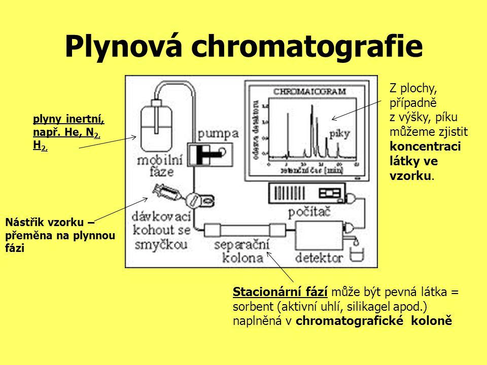 Plynová chromatografie Stacionární fází může být pevná látka = sorbent (aktivní uhlí, silikagel apod.) naplněná v chromatografické koloně plyny inertn