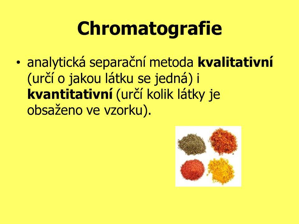 Chromatografie analytická separační metoda kvalitativní (určí o jakou látku se jedná) i kvantitativní (určí kolik látky je obsaženo ve vzorku).