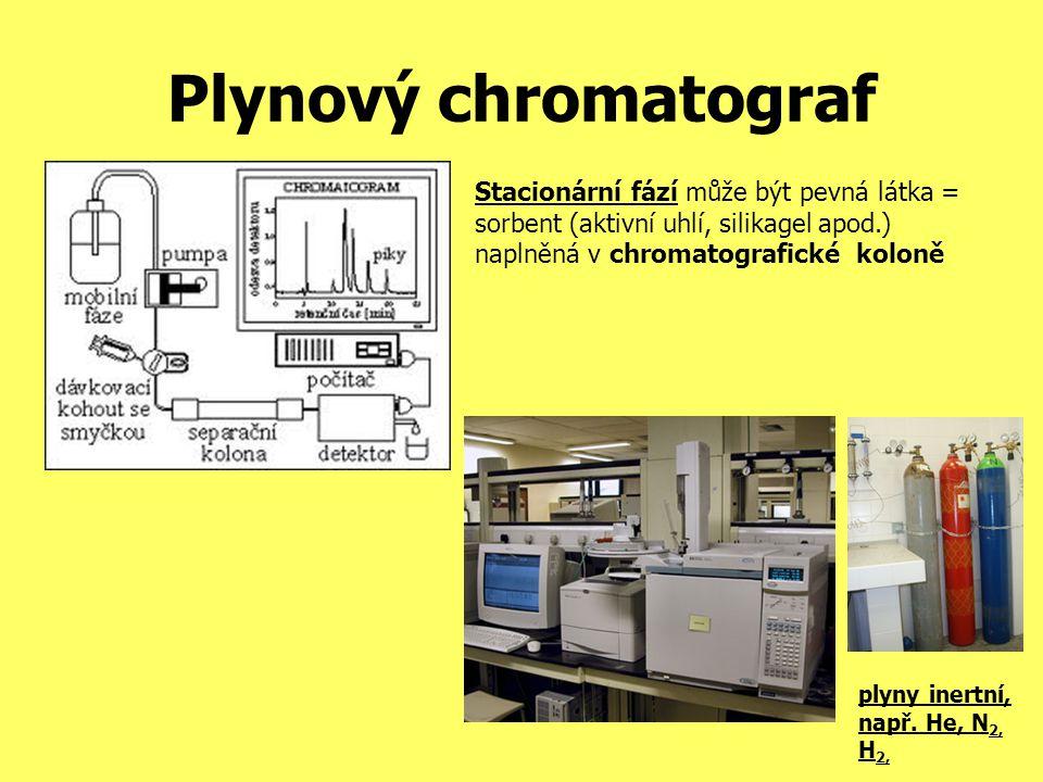 Plynový chromatograf Stacionární fází může být pevná látka = sorbent (aktivní uhlí, silikagel apod.) naplněná v chromatografické koloně plyny inertní,