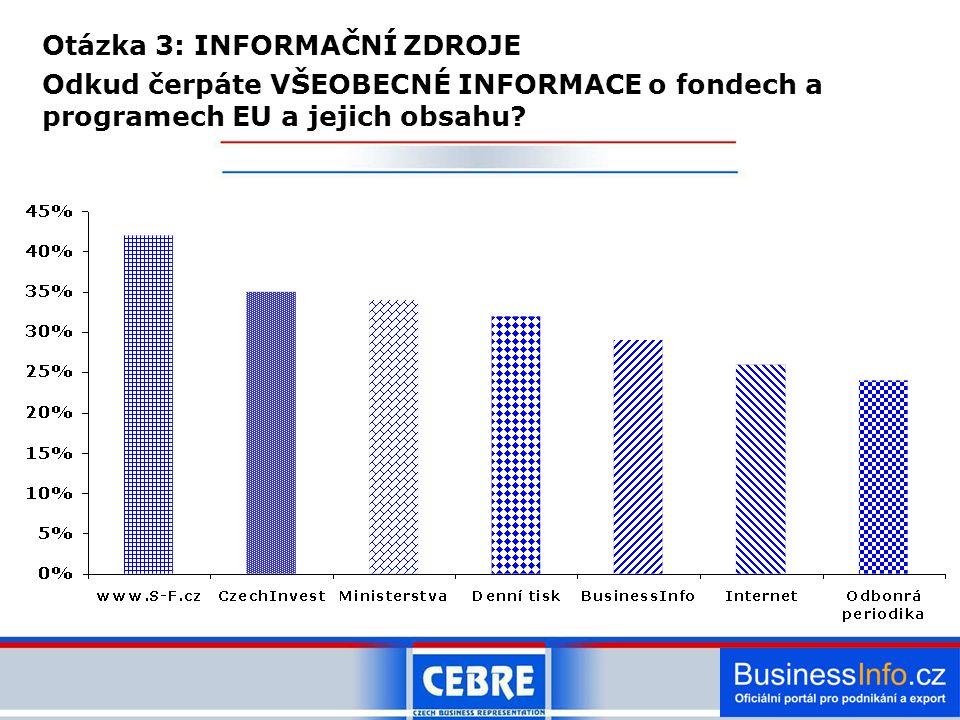 Otázka 3: INFORMAČNÍ ZDROJE Odkud čerpáte VŠEOBECNÉ INFORMACE o fondech a programech EU a jejich obsahu