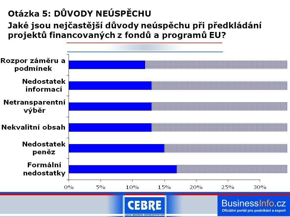 Otázka 5: DŮVODY NEÚSPĚCHU Jaké jsou nejčastější důvody neúspěchu při předkládání projektů financovaných z fondů a programů EU