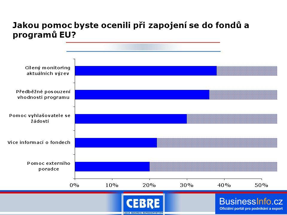 Jakou pomoc byste ocenili při zapojení se do fondů a programů EU