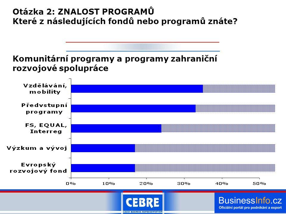 Otázka 3: INFORMAČNÍ ZDROJE Odkud čerpáte VŠEOBECNÉ INFORMACE o fondech a programech EU a jejich obsahu?