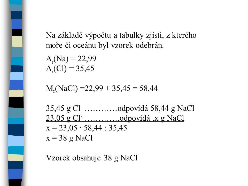 Na základě výpočtu a tabulky zjisti, z kterého moře či oceánu byl vzorek odebrán. A r (Na) = 22,99 A r (Cl) = 35,45 M r (NaCl) =22,99 + 35,45 = 58,44