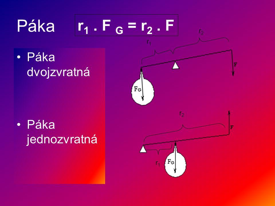 Páka Páka dvojzvratná Páka jednozvratná r1r1 r1r1 r2r2 r2r2 r 1. F G = r 2. F