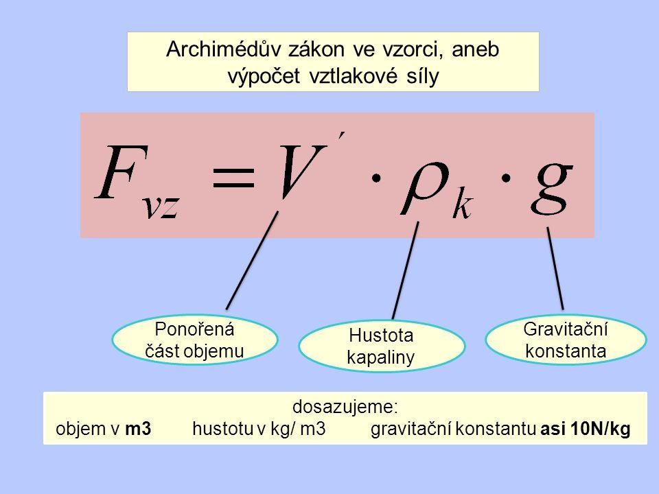 Archimédův zákon ve vzorci, aneb výpočet vztlakové síly Ponořená část objemu Hustota kapaliny Gravitační konstanta dosazujeme: objem v m3 hustotu v kg/ m3 gravitační konstantu asi 10N/kg
