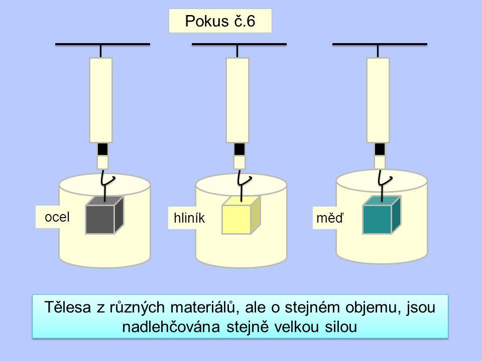 Tělesa z různých materiálů, ale o stejném objemu, jsou nadlehčována stejně velkou silou Pokus č.6 ocel hliníkměď