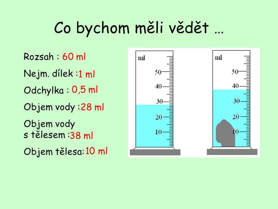 Co bychom měli vědět … Rozsah : Nejm. dílek : Odchylka : Objem vody : Objem vody s tělesem : Objem tělesa: 60 ml 1 ml 0,5 ml 28 ml 38 ml 10 ml