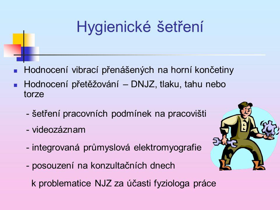 Hygienické šetření Hodnocení vibrací přenášených na horní končetiny Hodnocení přetěžování – DNJZ, tlaku, tahu nebo torze - šetření pracovních podmínek