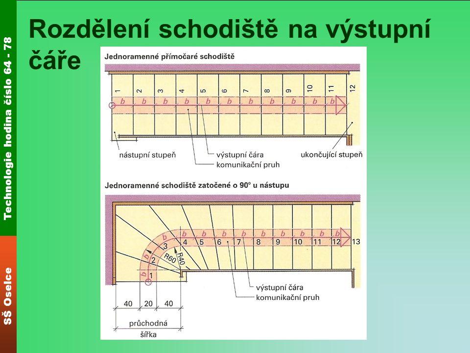 Technologie hodina číslo 64 - 78 SŠ Oselce Rozdělení schodiště na výstupní čáře