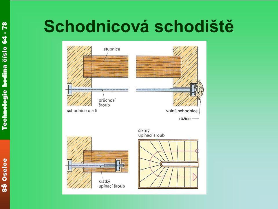 Technologie hodina číslo 64 - 78 SŠ Oselce Schodnicová schodiště