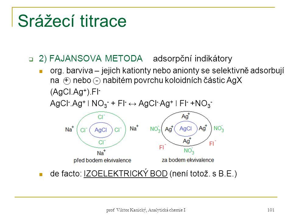 prof Viktor Kanický, Analytická chemie I 101 Srážecí titrace  2) FAJANSOVA METODA adsorpční indikátory org. barviva – jejich kationty nebo anionty se