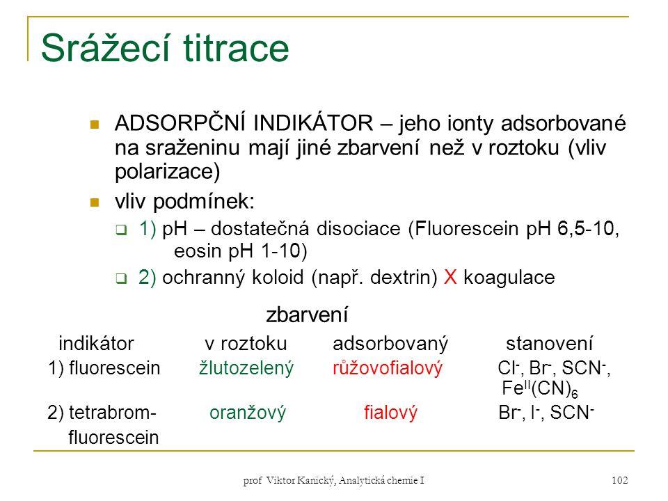 prof Viktor Kanický, Analytická chemie I 102 Srážecí titrace ADSORPČNÍ INDIKÁTOR – jeho ionty adsorbované na sraženinu mají jiné zbarvení než v roztok