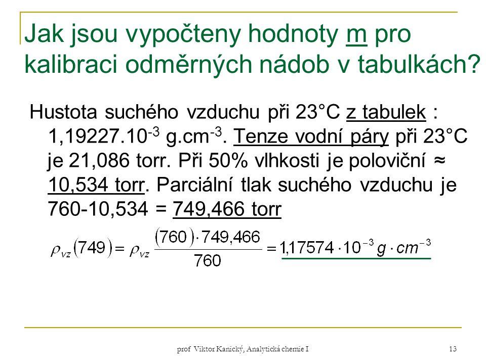 prof Viktor Kanický, Analytická chemie I 13 Jak jsou vypočteny hodnoty m pro kalibraci odměrných nádob v tabulkách? Hustota suchého vzduchu při 23°C z