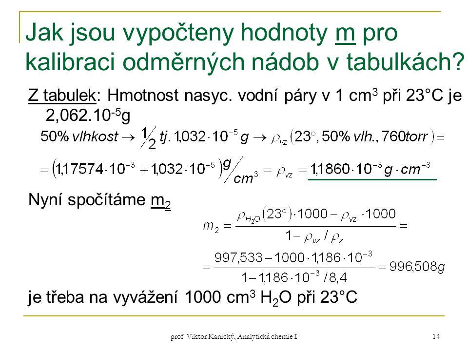 prof Viktor Kanický, Analytická chemie I 14 Jak jsou vypočteny hodnoty m pro kalibraci odměrných nádob v tabulkách? Z tabulek: Hmotnost nasyc. vodní p