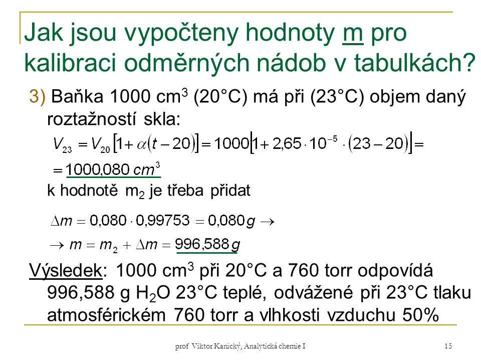 prof Viktor Kanický, Analytická chemie I 15 Jak jsou vypočteny hodnoty m pro kalibraci odměrných nádob v tabulkách? 3) Baňka 1000 cm 3 (20°C) má při (