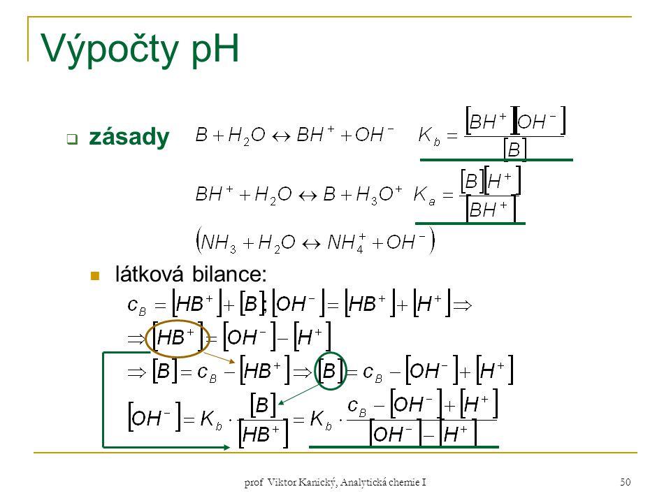 prof Viktor Kanický, Analytická chemie I 50 Výpočty pH  zásady látková bilance: