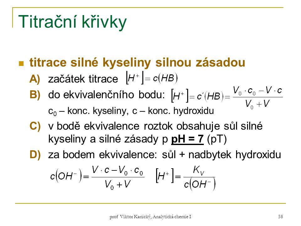 prof Viktor Kanický, Analytická chemie I 58 Titrační křivky titrace silné kyseliny silnou zásadou A)začátek titrace B) do ekvivalenčního bodu: c 0 – k