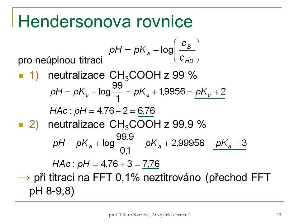 prof Viktor Kanický, Analytická chemie I 79 Hendersonova rovnice pro neúplnou titraci 1)neutralizace CH 3 COOH z 99 % 2)neutralizace CH 3 COOH z 99,9