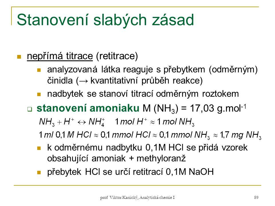 prof Viktor Kanický, Analytická chemie I 89 Stanovení slabých zásad nepřímá titrace (retitrace) analyzovaná látka reaguje s přebytkem (odměrným) činid