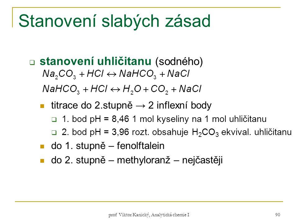 prof Viktor Kanický, Analytická chemie I 90 Stanovení slabých zásad  stanovení uhličitanu (sodného) titrace do 2.stupně → 2 inflexní body  1. bod pH