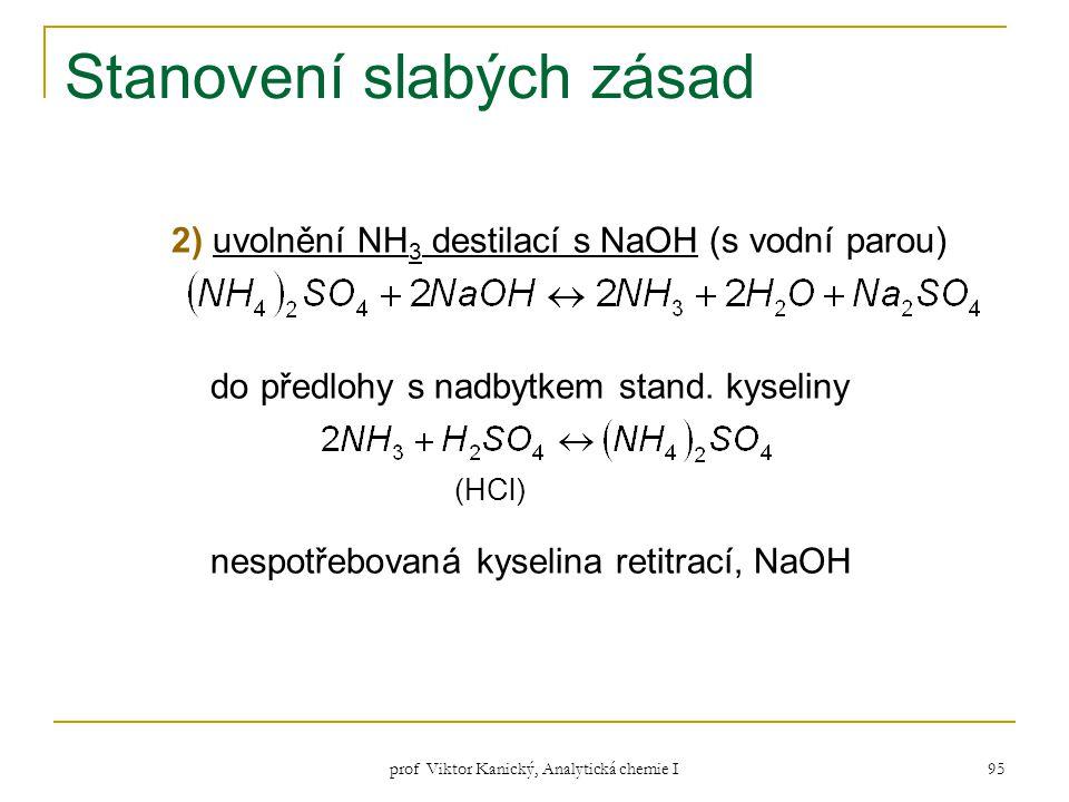 prof Viktor Kanický, Analytická chemie I 95 Stanovení slabých zásad 2) uvolnění NH 3 destilací s NaOH (s vodní parou) do předlohy s nadbytkem stand. k