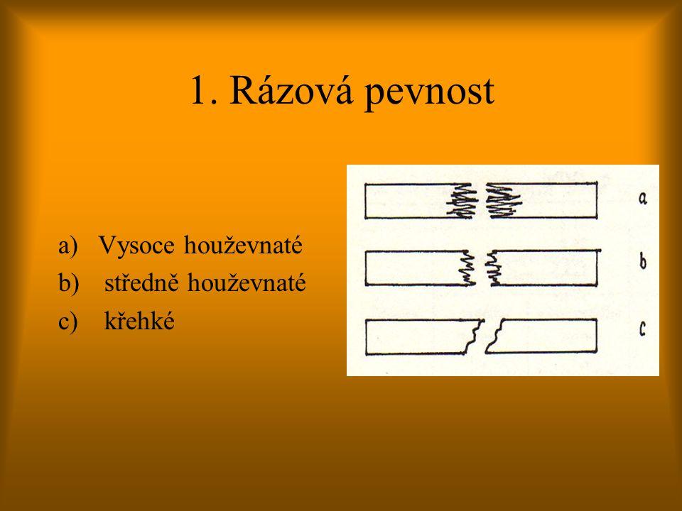 1. Rázová pevnost a)Vysoce houževnaté b) středně houževnaté c) křehké
