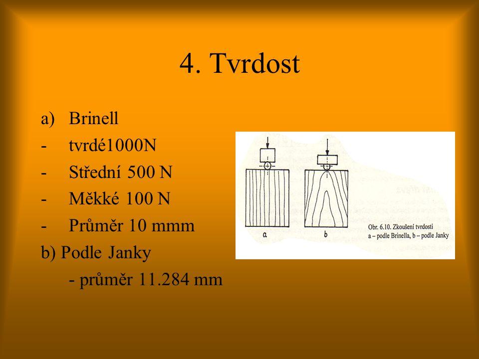 4. Tvrdost a)Brinell -tvrdé1000N -Střední 500 N -Měkké 100 N -Průměr 10 mmm b) Podle Janky - průměr 11.284 mm