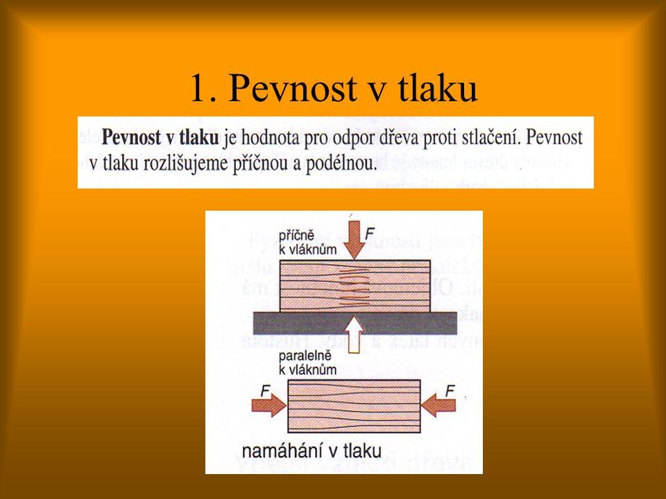 1. Pevnost v tlaku