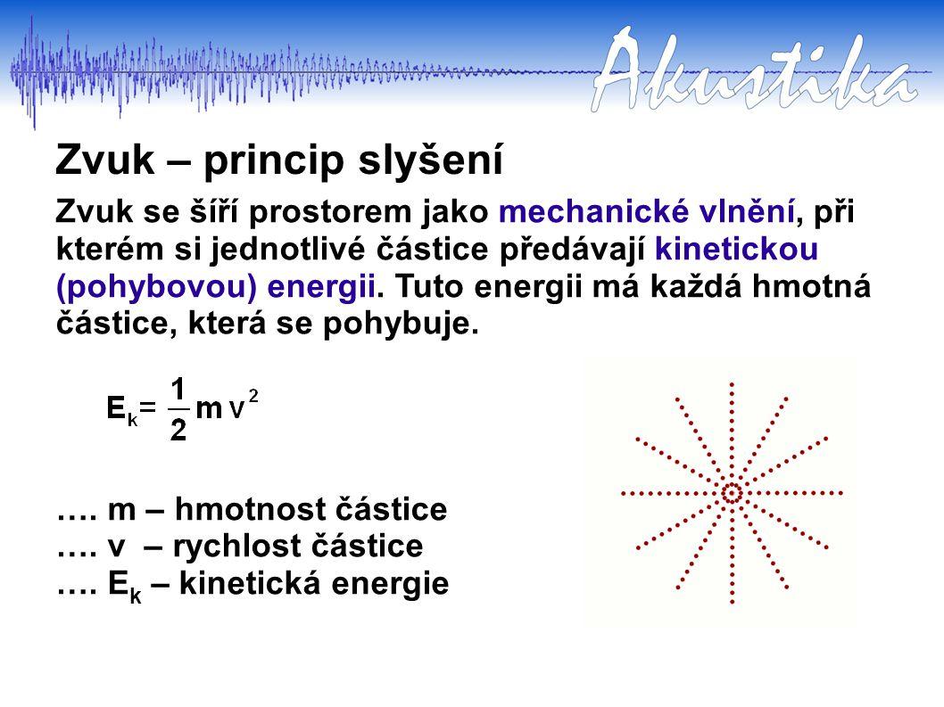 Zvuk se šíří prostorem jako mechanické vlnění, při kterém si jednotlivé částice předávají kinetickou (pohybovou) energii.