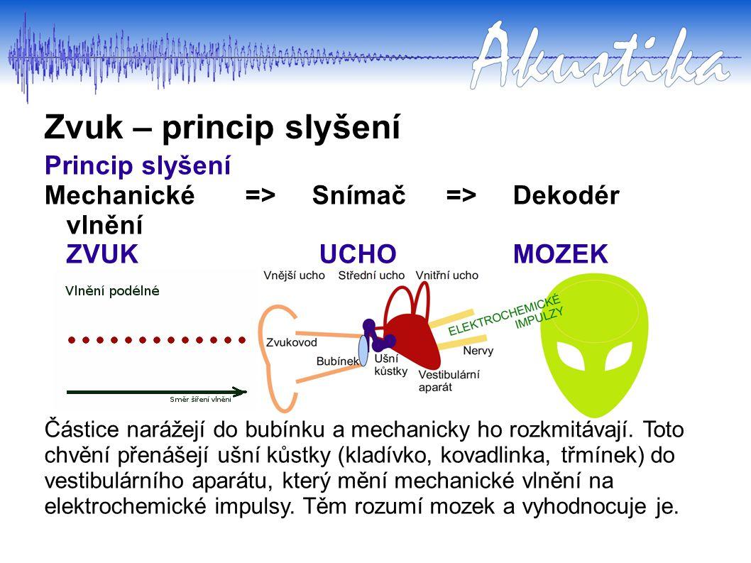 Princip slyšení Mechanické =>Snímač=>Dekodér vlnění ZVUK UCHOMOZEK Částice narážejí do bubínku a mechanicky ho rozkmitávají.