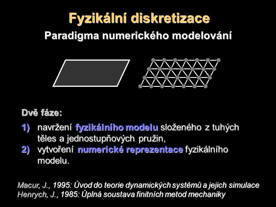 Fyzikální diskretizace Paradigma numerického modelování Dvě fáze: 1)navržení fyzikálního modelu složeného z tuhých těles a jednostupňových pružin, 2)vytvoření numerické reprezentace fyzikálního modelu.