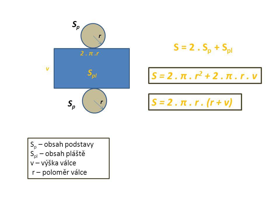 r 2. π.r v r S pl SpSp SpSp S p – obsah podstavy S pl – obsah pláště v – výška válce r – poloměr válce S = 2. S p + S pl S = 2. π. r 2 + 2. π. r. v S