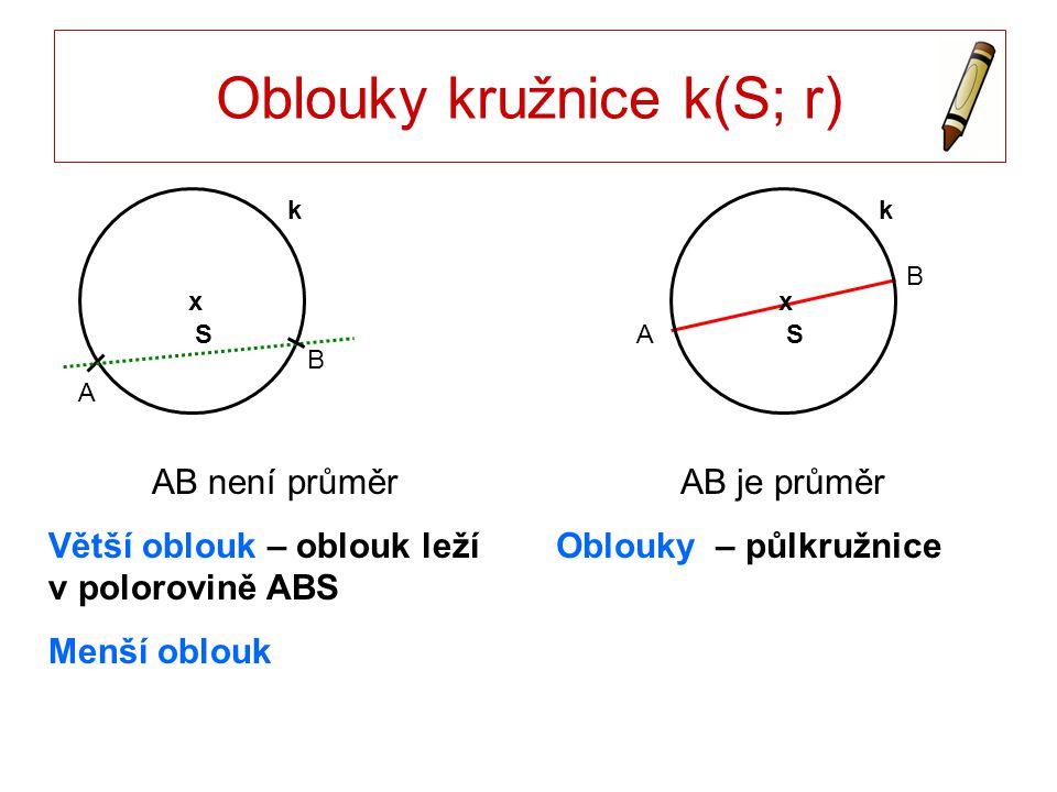 Výseč mezikruží soustředné kružnice k 1 (S 1 ;r 1 ), k 2 (S 2 ;r 2 ) r 1 > r 2 S 1 = S 2 k1k1 x k2k2 výseč mezikruží